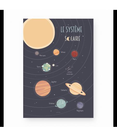 Affiche décorativeLe Système Solaire