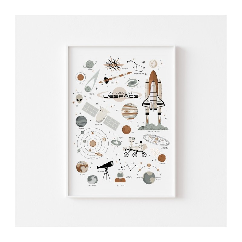 Affiche décorative de l'espace
